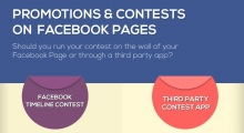 promotions-and-contests-on-facebook-pages-feature[1]